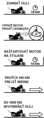 navod-na-pouzitie-prisady-do-oleja-motora-motocykla