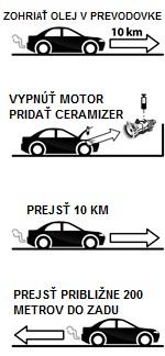 aditíva-do-oleja-prevodovky-prevodov-diferencialu
